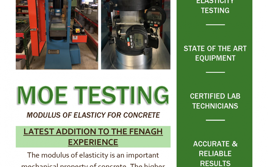 MOE Testing – The Latest Addition to the Fenagh Experience